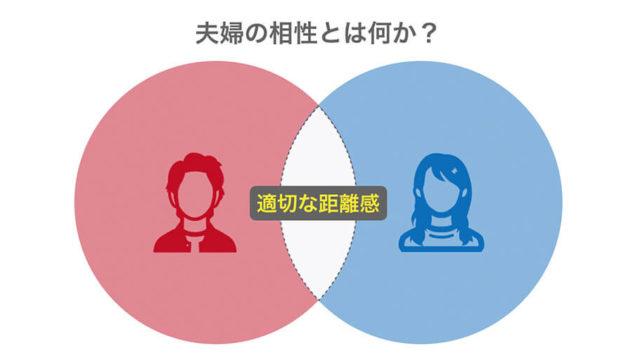 夫婦の相性とは適切な距離感で決まる